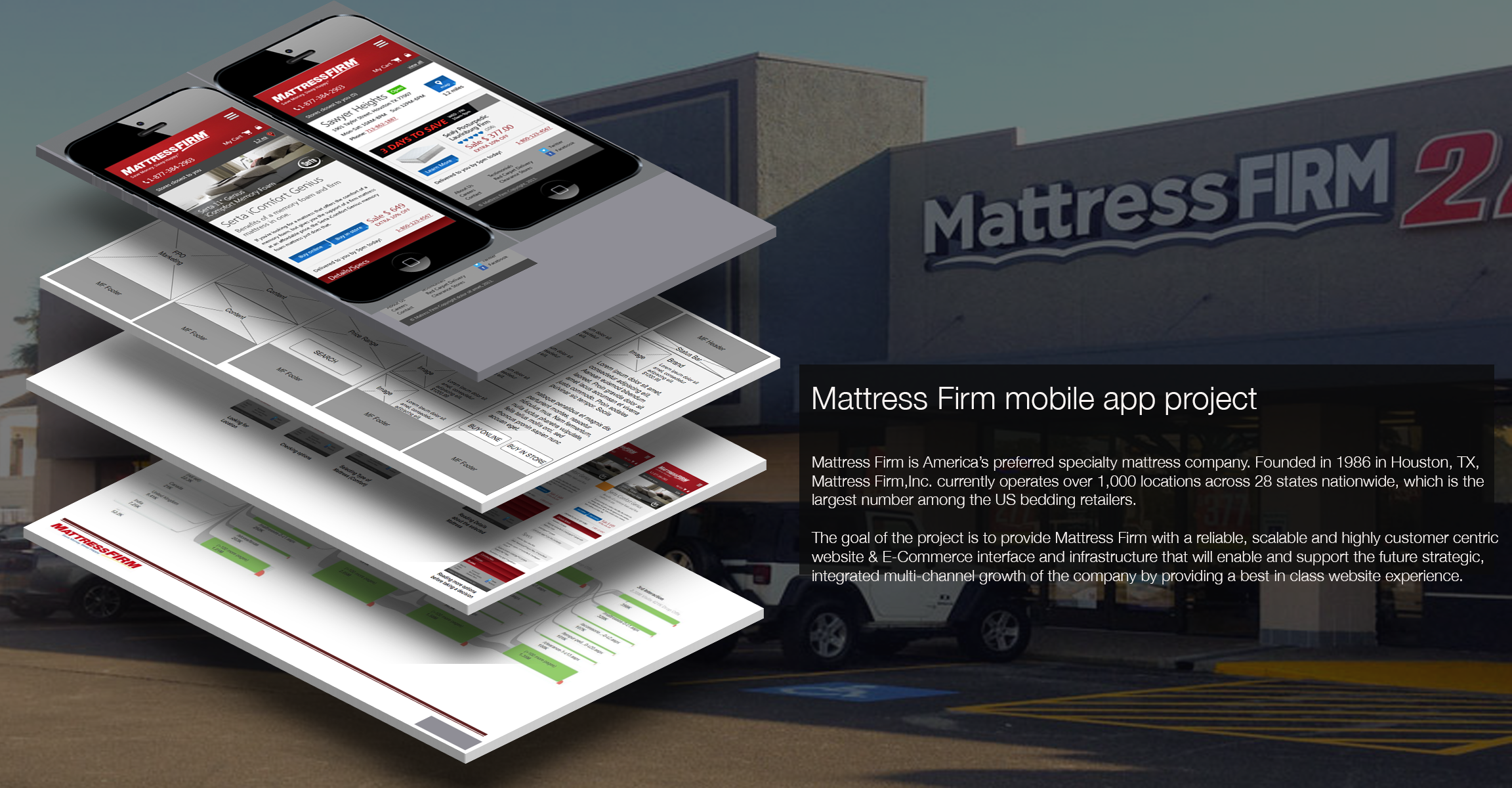 Mattress firm UX mobile ecommerce app